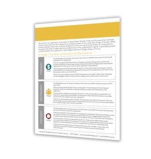 Gates of Focus Assessment